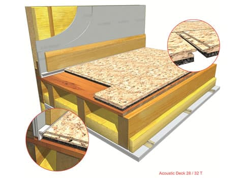 Fft5 Robust Detail Acoustic Flooring Deck
