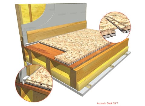 Acoustic Deck 33 Reduce Sound Through Floors