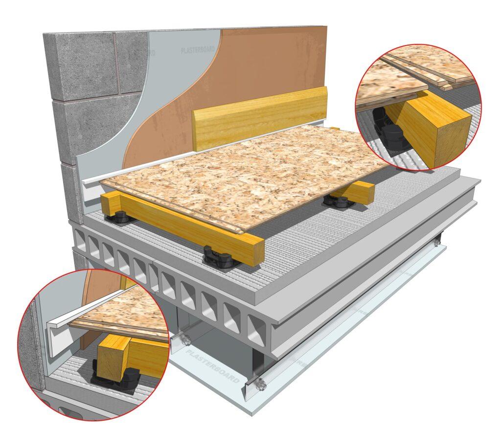 FFT2 Cradle System