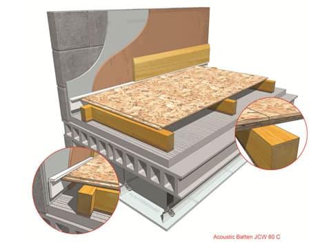 Image of Acoustic Batten 80C