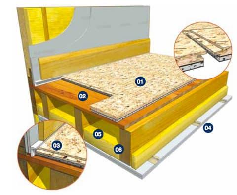 Acoustic Deck 33