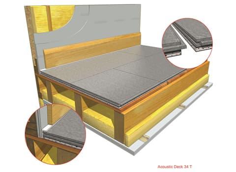 Acoustic Deck 34T