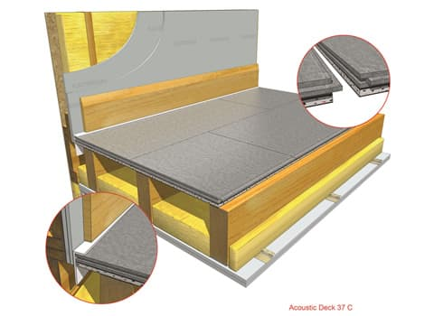 Image of Acoustic Deck 37C