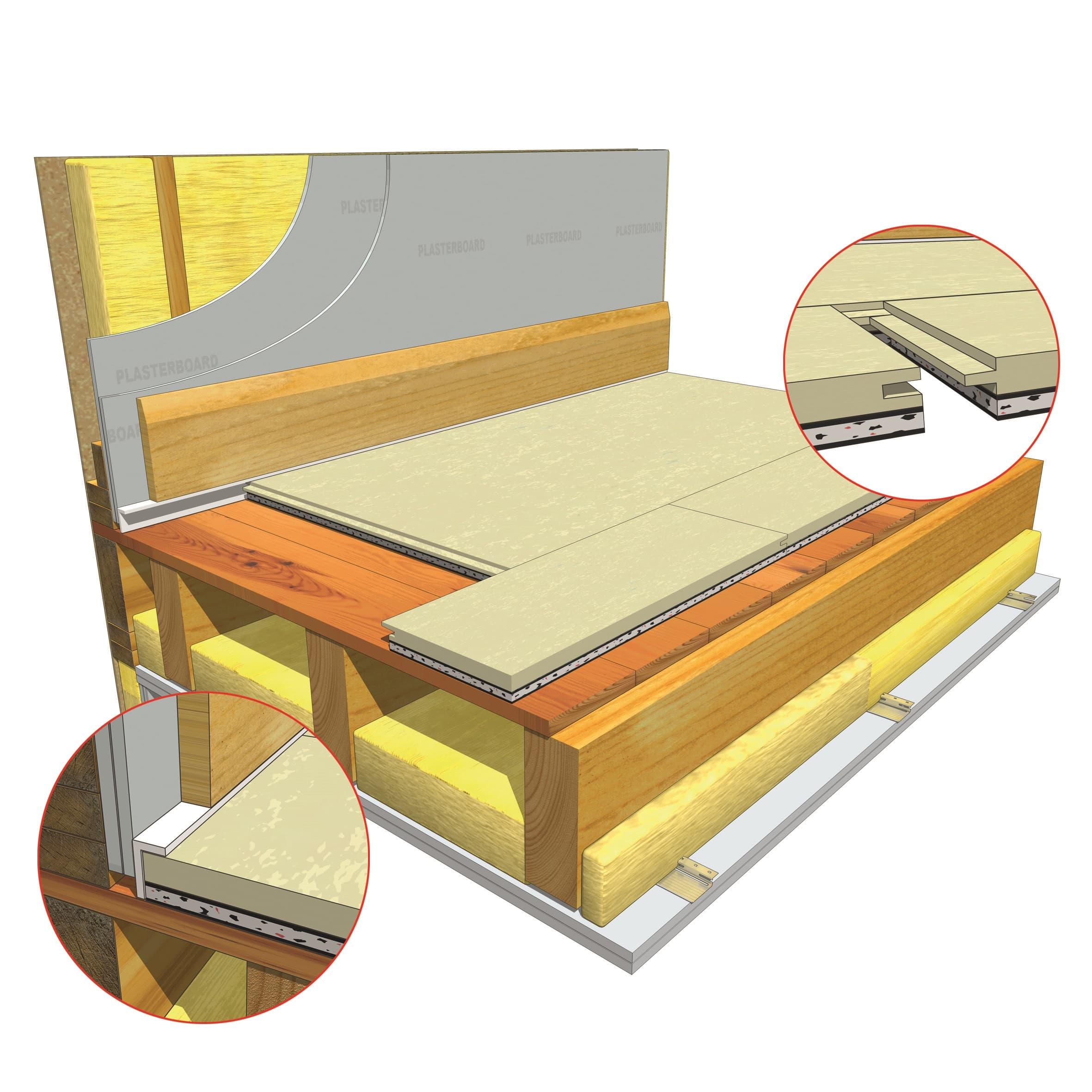 Acoustic Soundboard Supreme 24