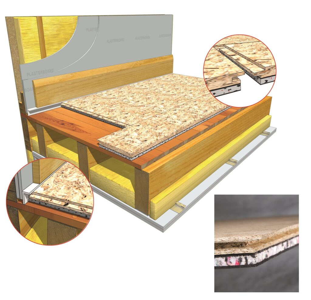 Wood Floor Soundproofing Acoustic Flooring Products From Jcw