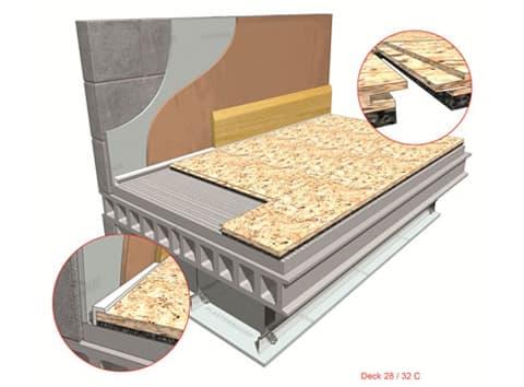 Acoustic Deck 28 & 32 for Concrete Floors